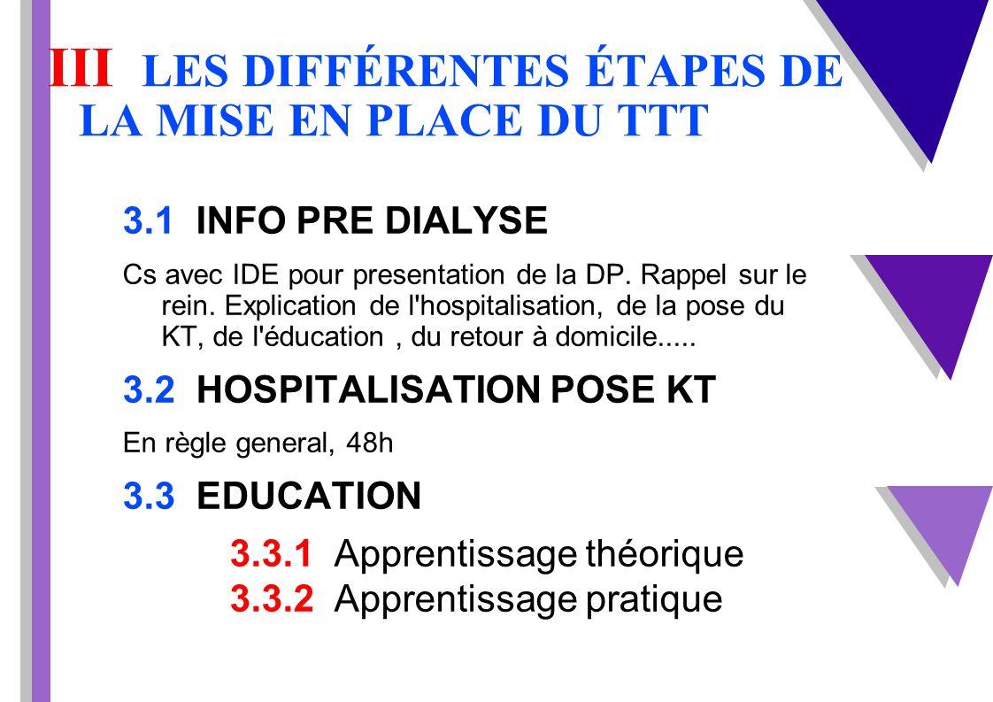 III LES DIFFÉRENTES ÉTAPES DE LA MISE EN PLACE DU TTT 3.1 INFO PRE DIALYSE Cs avec IDE pour presentation de la DP. Rappel sur le rein. Explication de