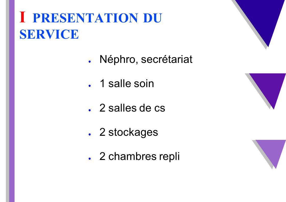 I PRESENTATION DU SERVICE Néphro, secrétariat 1 salle soin 2 salles de cs 2 stockages 2 chambres repli