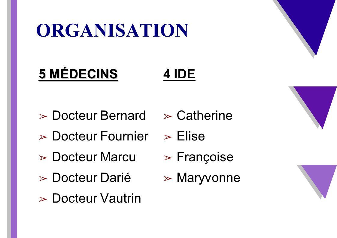 ORGANISATION 5 MÉDECINS Docteur Bernard Docteur Fournier Docteur Marcu Docteur Darié Docteur Vautrin 4 IDE Catherine Elise Françoise Maryvonne