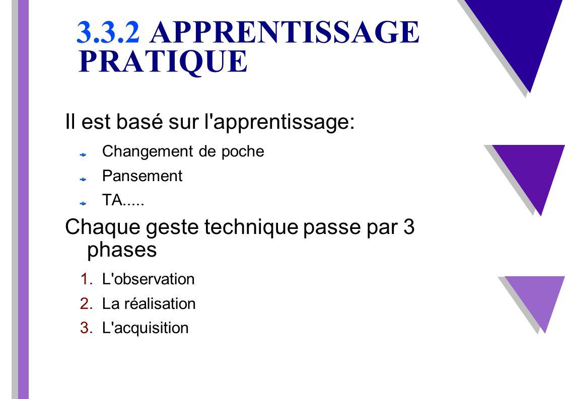 3.3.2 APPRENTISSAGE PRATIQUE Il est basé sur l'apprentissage: Changement de poche Pansement TA..... Chaque geste technique passe par 3 phases 1.L'obse