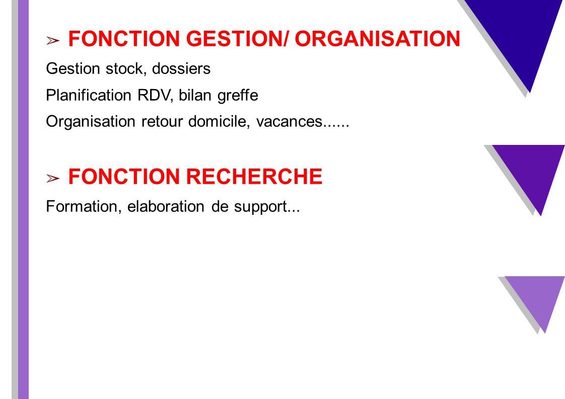 FONCTION GESTION/ ORGANISATION Gestion stock, dossiers Planification RDV, bilan greffe Organisation retour domicile, vacances...... FONCTION RECHERCHE