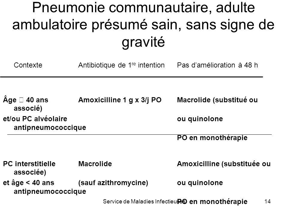 Service de Maladies Infectieuses14 Pneumonie communautaire, adulte ambulatoire présumé sain, sans signe de gravité ContexteAntibiotique de 1 re intent
