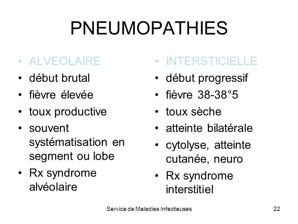 Service de Maladies Infectieuses22 PNEUMOPATHIES ALVEOLAIRE début brutal fièvre élevée toux productive souvent systématisation en segment ou lobe Rx s