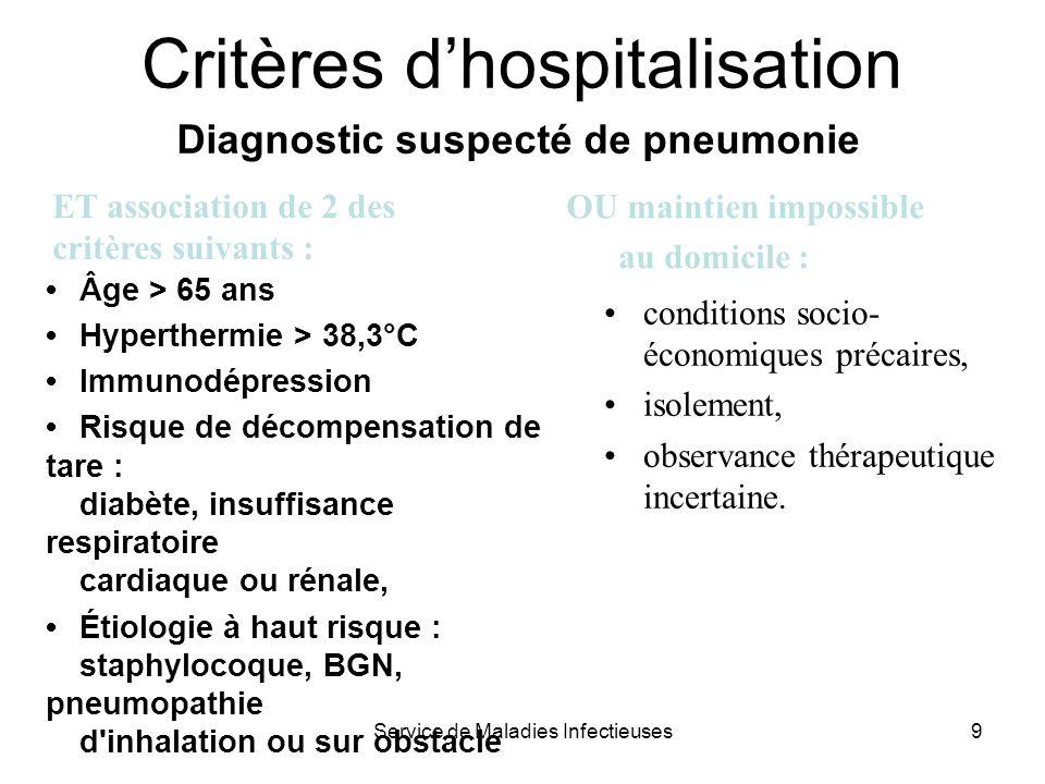 Service de Maladies Infectieuses9 Critères dhospitalisation Âge > 65 ans Hyperthermie > 38,3°C Immunodépression Risque de décompensation de tare : dia