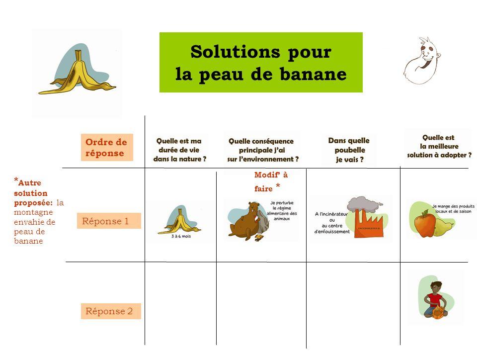Solutions pour la peau de banane Ordre de réponse Réponse 1 Réponse 2 Modif à faire * * Autre solution proposée: la montagne envahie de peau de banane