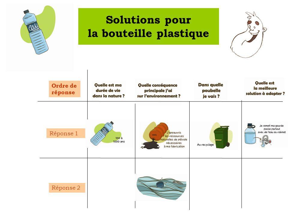 Ordre de réponse Réponse 1 Réponse 2 Solutions pour la bouteille plastique