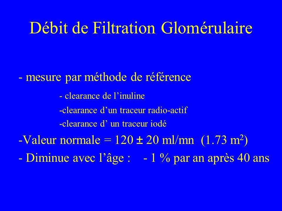 Débit de Filtration Glomérulaire - mesure par méthode de référence - clearance de linuline -clearance dun traceur radio-actif -clearance d un traceur