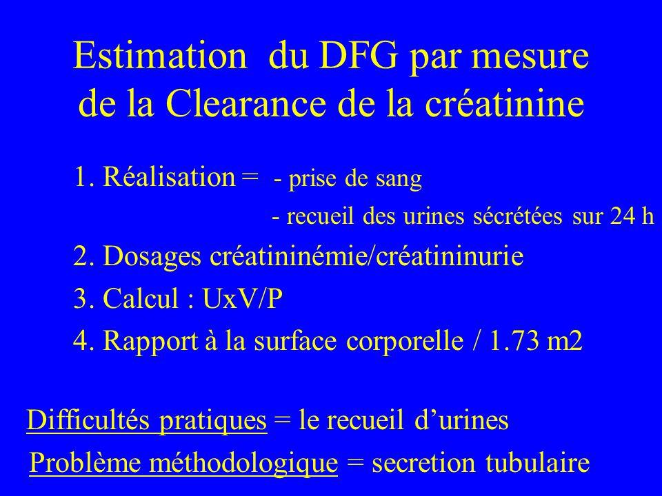 Estimation du DFG par mesure de la Clearance de la créatinine 1. Réalisation = - prise de sang - recueil des urines sécrétées sur 24 h 2. Dosages créa