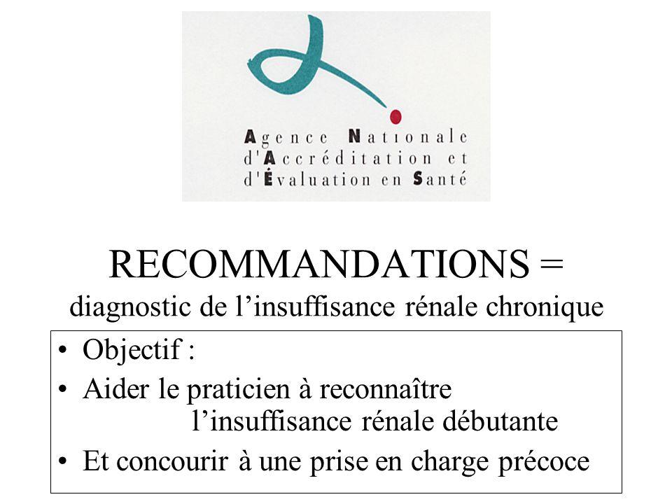 RECOMMANDATIONS = diagnostic de linsuffisance rénale chronique Objectif : Aider le praticien à reconnaître linsuffisance rénale débutante Et concourir