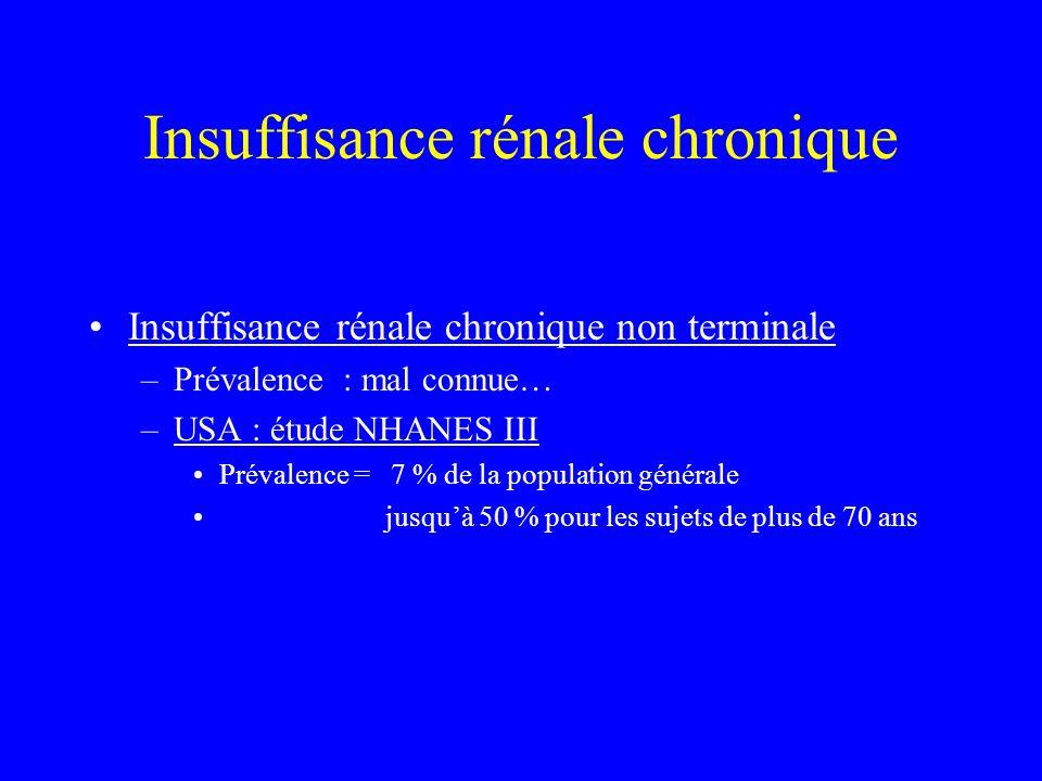 Insuffisance rénale chronique Insuffisance rénale chronique non terminale –Prévalence : mal connue… –USA : étude NHANES III Prévalence = 7 % de la pop