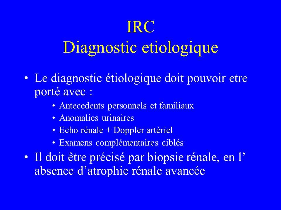 IRC Diagnostic etiologique Le diagnostic étiologique doit pouvoir etre porté avec : Antecedents personnels et familiaux Anomalies urinaires Echo rénal