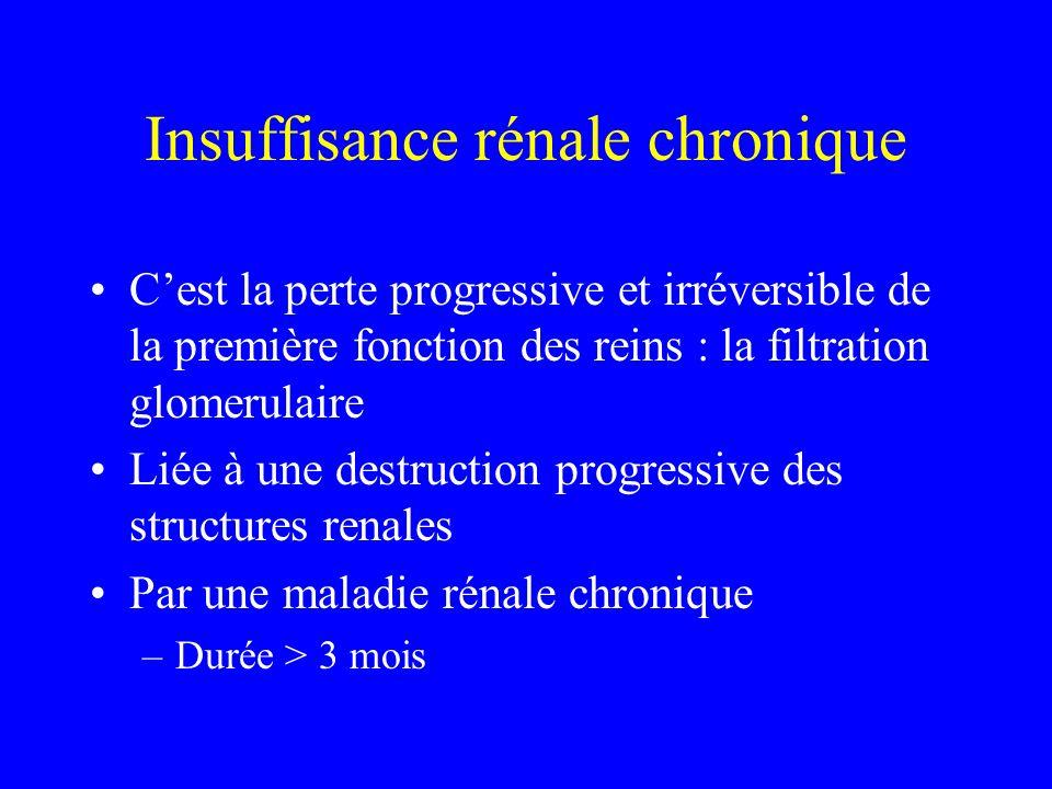 Insuffisance rénale chronique Cest la perte progressive et irréversible de la première fonction des reins : la filtration glomerulaire Liée à une dest