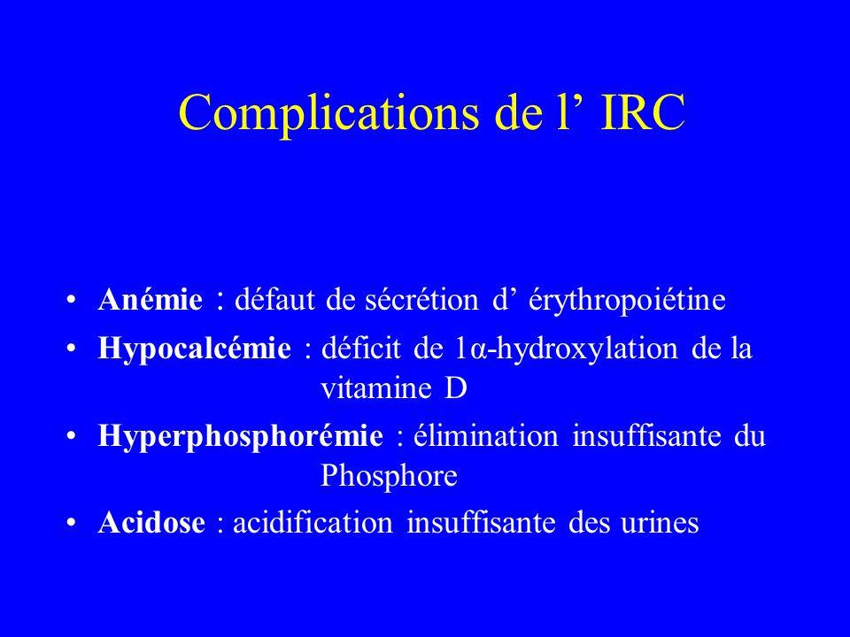 Complications de l IRC Anémie : défaut de sécrétion d érythropoiétine Hypocalcémie : déficit de 1α-hydroxylation de la vitamine D Hyperphosphorémie :