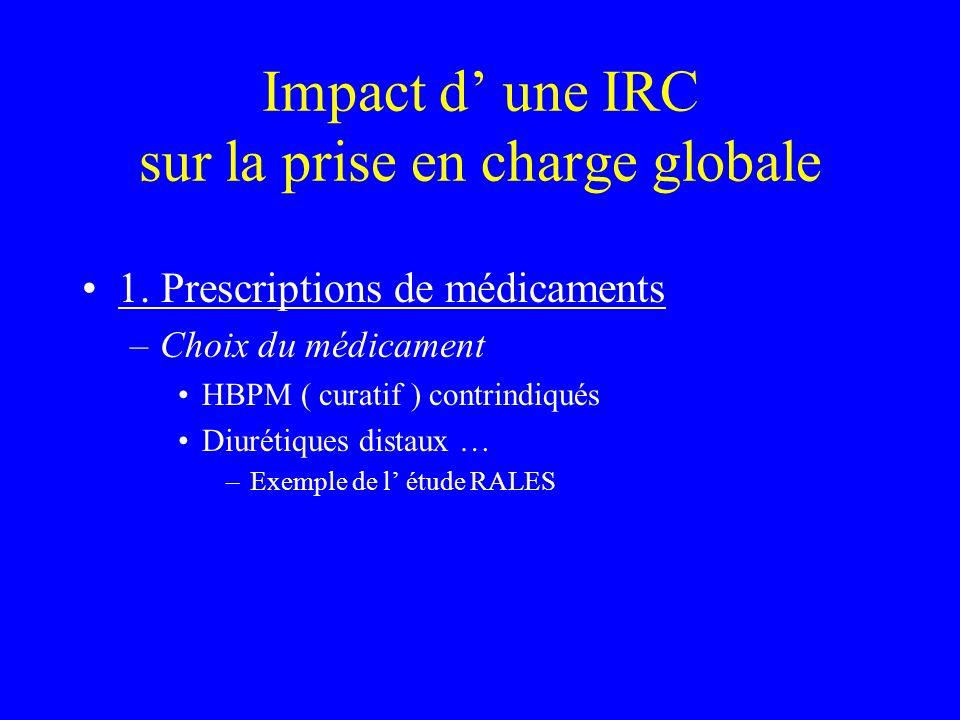 Impact d une IRC sur la prise en charge globale 1. Prescriptions de médicaments –Choix du médicament HBPM ( curatif ) contrindiqués Diurétiques distau