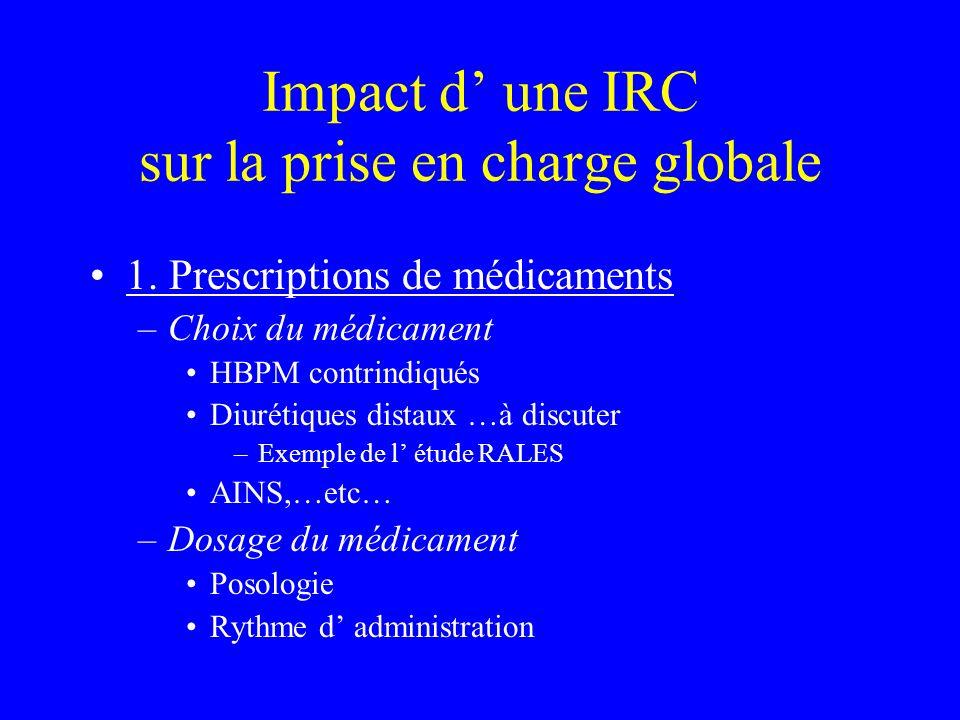 Impact d une IRC sur la prise en charge globale 1. Prescriptions de médicaments –Choix du médicament HBPM contrindiqués Diurétiques distaux …à discute