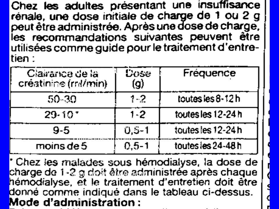 Conséquences du dépistage d une IRC – Prescriptions de médicaments Choix du médicament –HBPM contrindiqués –Diurétiques distaux …à discuter »Exemple d