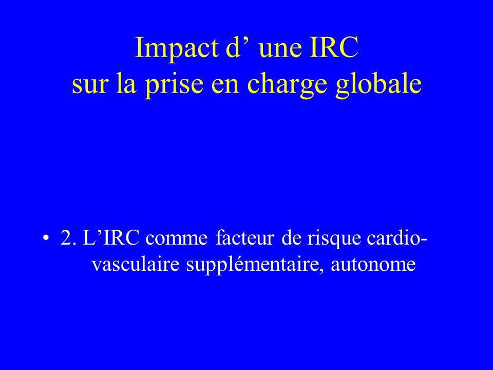 Impact d une IRC sur la prise en charge globale 2. LIRC comme facteur de risque cardio- vasculaire supplémentaire, autonome