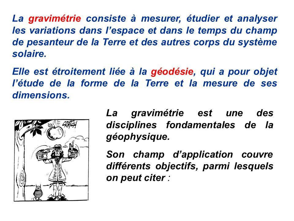La gravimétrie consiste à mesurer, étudier et analyser les variations dans lespace et dans le temps du champ de pesanteur de la Terre et des autres co
