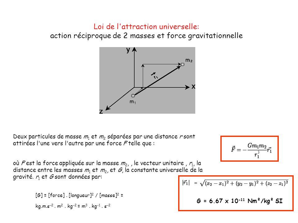 Loi de l'attraction universelle: action réciproque de 2 masses et force gravitationnelle Deux particules de masse m 1 et m 2 séparées par une distance