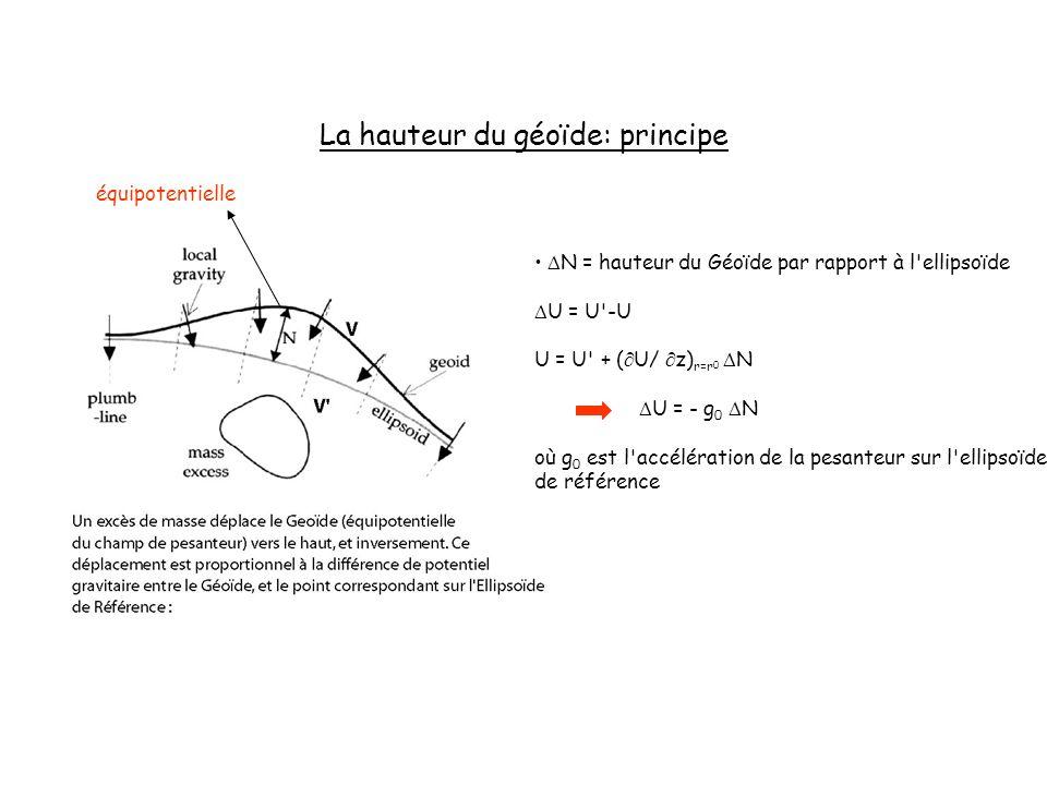 La hauteur du géoïde: principe N = hauteur du Géoïde par rapport à l'ellipsoïde U = U'-U U = U' + ( U/ z) r=r 0 N U = - g 0 N où g 0 est l'accélératio