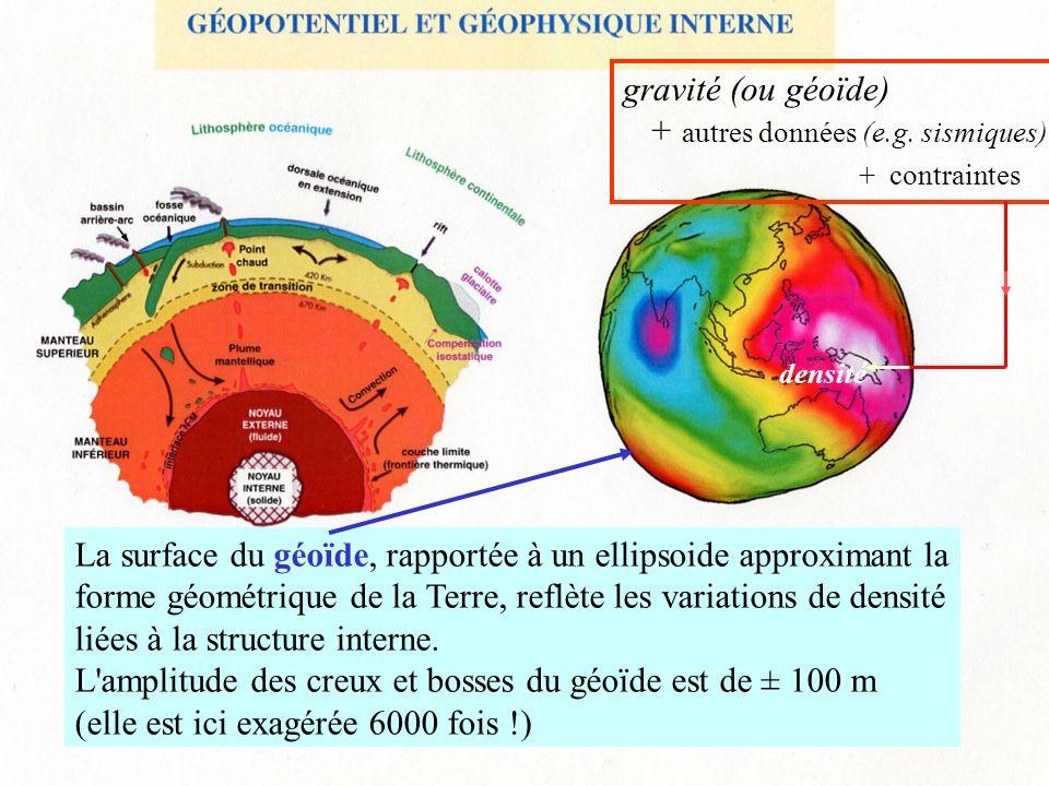 La surface du géoïde, rapportée à un ellipsoide approximant la forme géométrique de la Terre, reflète les variations de densité liées à la structure i