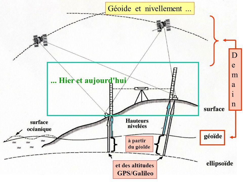 Géoide et nivellement...... Hier et aujourd'hui DemainDemain et des altitudes GPS/Galileo à partir du géoïde