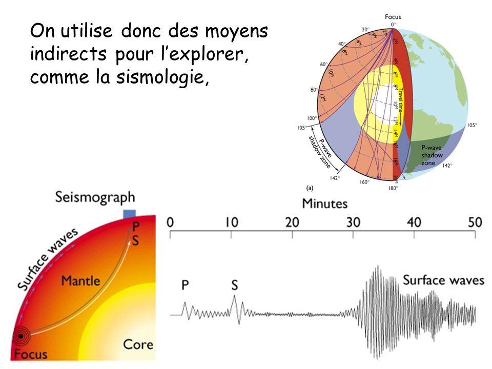On utilise donc des moyens indirects pour lexplorer, comme la sismologie,