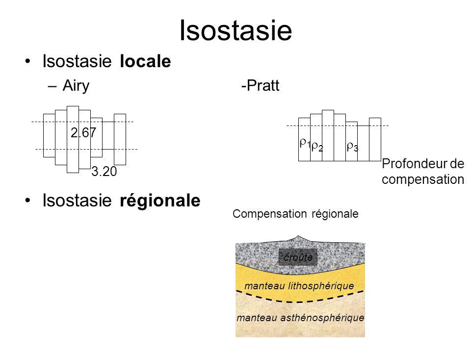 Isostasie Isostasie locale –Airy -Pratt Isostasie régionale 2.67 3.20 1 2 3 Profondeur de compensation Compensation régionale croûte manteau asthénosp