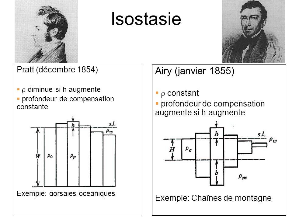 Isostasie Pratt (décembre 1854) diminue si h augmente profondeur de compensation constante Exemple: dorsales océaniques Airy (janvier 1855) constant p