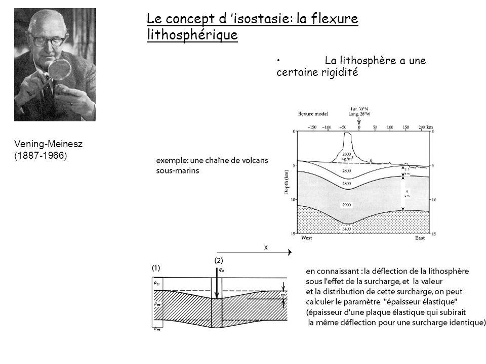Le concept d isostasie: la flexure lithosphérique La lithosphère a une certaine rigidité Vening-Meinesz (1887-1966)