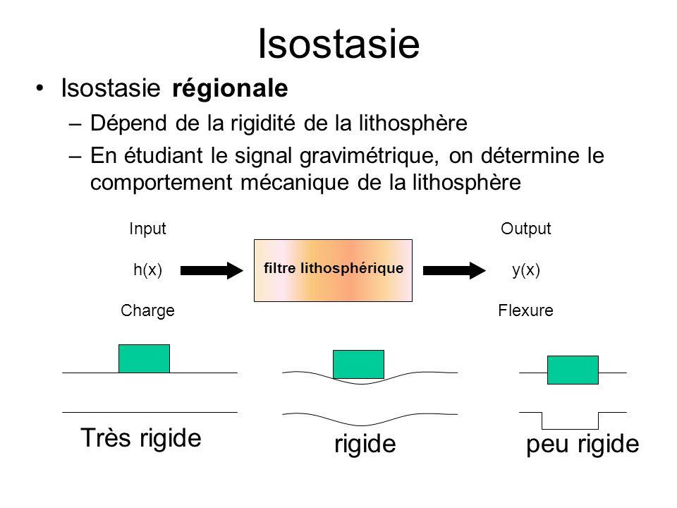 Isostasie Isostasie régionale –Dépend de la rigidité de la lithosphère –En étudiant le signal gravimétrique, on détermine le comportement mécanique de