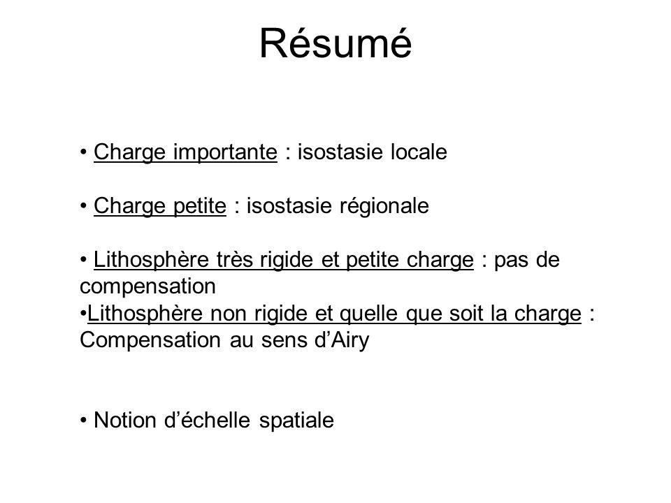 Résumé Charge importante : isostasie locale Charge petite : isostasie régionale Lithosphère très rigide et petite charge : pas de compensation Lithosp
