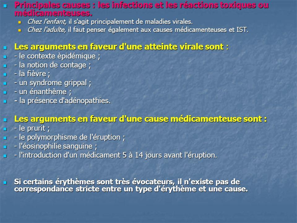 Examens pertinents: Examens pertinents: Chez l enfant : bilan non indispensable sauf si l on suspecte : Chez l enfant : bilan non indispensable sauf si l on suspecte : - une scarlatine (NFS, prélèvement de gorge) ; - une scarlatine (NFS, prélèvement de gorge) ; - un syndrome de Kawasaki (NFS, plaquettes, échographie cardiaque).