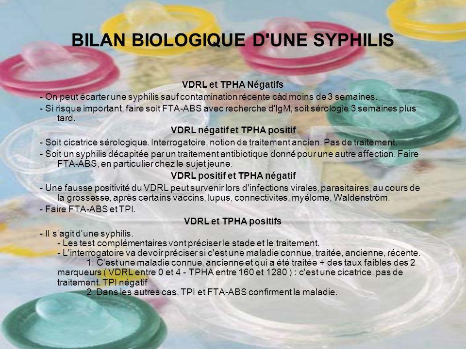 BILAN BIOLOGIQUE D'UNE SYPHILIS VDRL et TPHA Négatifs - On peut écarter une syphilis sauf contamination récente càd moins de 3 semaines. - Si risque i