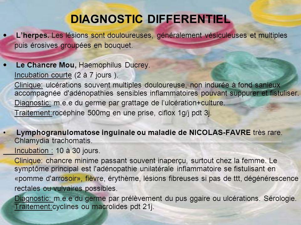 DIAGNOSTIC DIFFERENTIEL Lherpes. Les lésions sont douloureuses, généralement vésiculeuses et multiples puis érosives groupées en bouquet. Le Chancre M