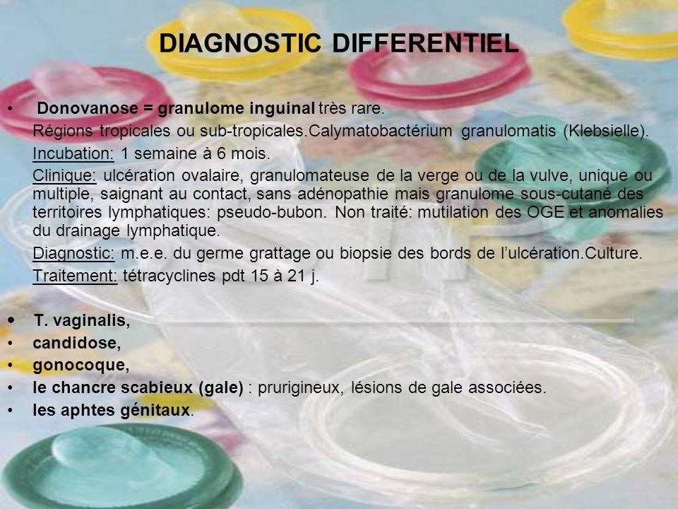 DIAGNOSTIC DIFFERENTIEL Donovanose = granulome inguinal très rare. Régions tropicales ou sub-tropicales.Calymatobactérium granulomatis (Klebsielle). I