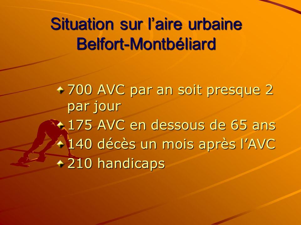 Situation sur laire urbaine Belfort-Montbéliard 700 AVC par an soit presque 2 par jour 175 AVC en dessous de 65 ans 140 décès un mois après lAVC 210 h