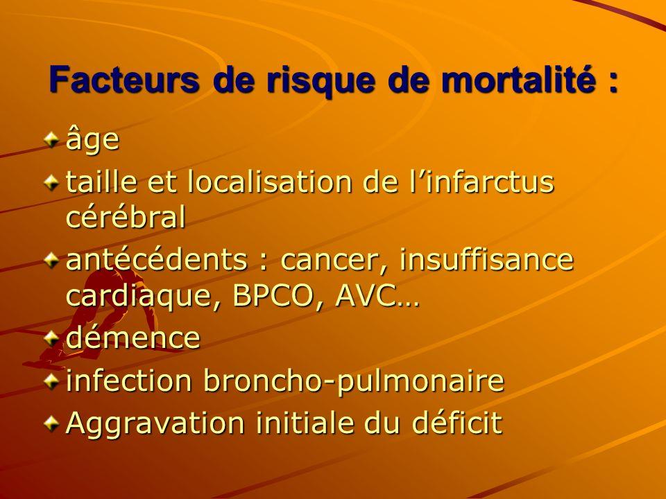 Facteurs de risque de mortalité : âge taille et localisation de linfarctus cérébral antécédents : cancer, insuffisance cardiaque, BPCO, AVC… démence i