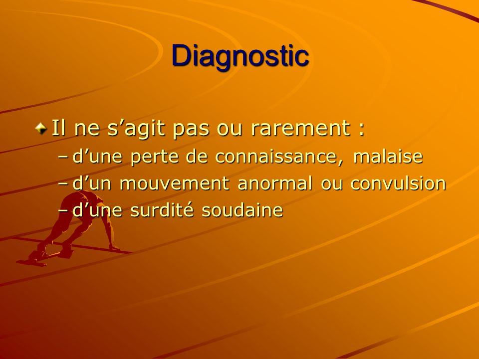Diagnostic Il ne sagit pas ou rarement : –dune perte de connaissance, malaise –dun mouvement anormal ou convulsion –dune surdité soudaine