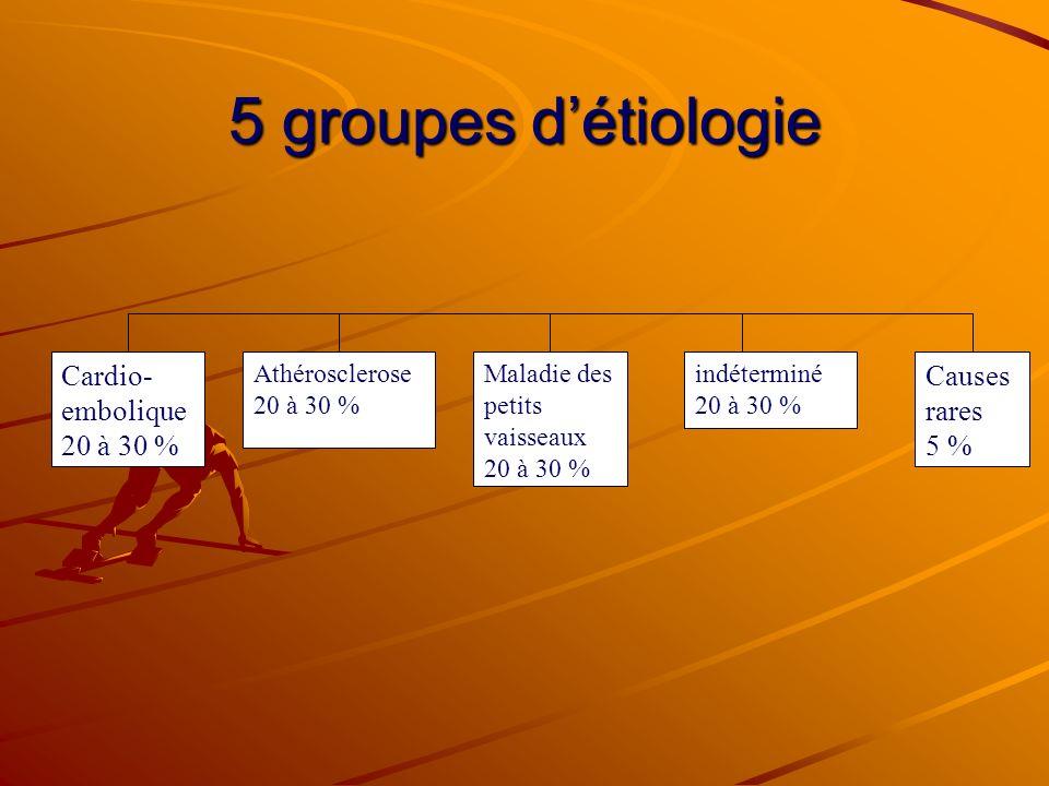 5 groupes détiologie Cardio- embolique 20 à 30 % Athérosclerose 20 à 30 % Maladie des petits vaisseaux 20 à 30 % indéterminé 20 à 30 % Causes rares 5