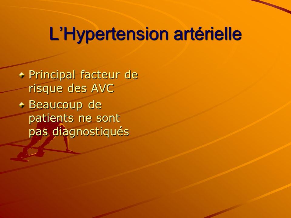 LHypertension artérielle Principal facteur de risque des AVC Beaucoup de patients ne sont pas diagnostiqués