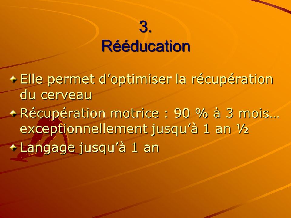 3. Rééducation Elle permet doptimiser la récupération du cerveau Récupération motrice : 90 % à 3 mois… exceptionnellement jusquà 1 an ½ Langage jusquà