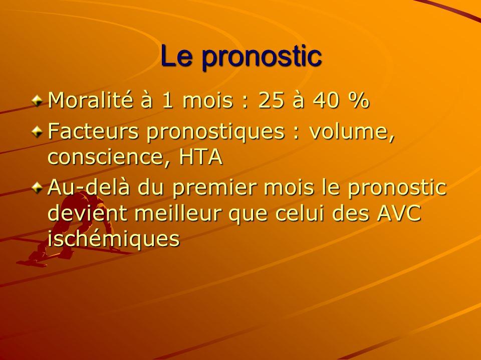 Le pronostic Moralité à 1 mois : 25 à 40 % Facteurs pronostiques : volume, conscience, HTA Au-delà du premier mois le pronostic devient meilleur que c