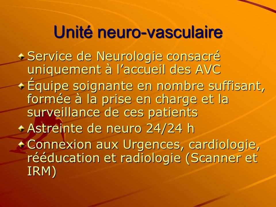 Unité neuro-vasculaire Service de Neurologie consacré uniquement à laccueil des AVC Équipe soignante en nombre suffisant, formée à la prise en charge