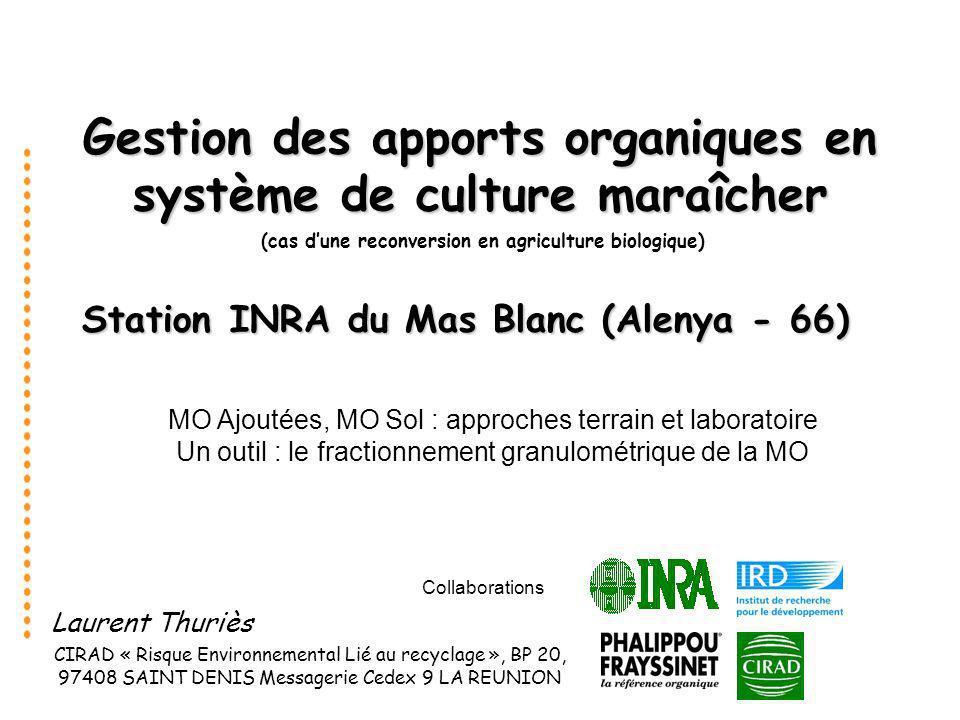 MO Ajoutées, MO Sol : approches terrain et laboratoire Un outil : le fractionnement granulométrique de la MO Station INRA du Mas Blanc (Alenya - 66) C