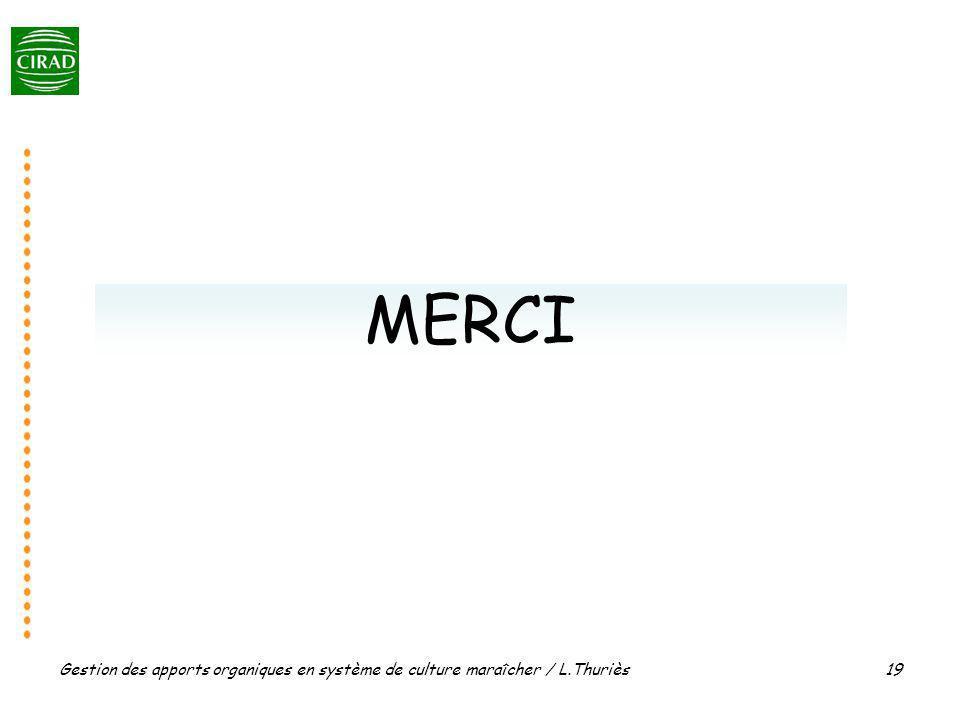 Gestion des apports organiques en système de culture maraîcher / L.Thuriès 19 MERCI