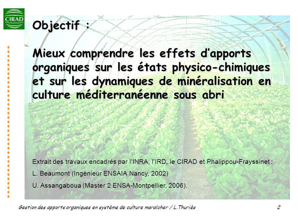 Gestion des apports organiques en système de culture maraîcher / L.Thuriès 2 Extrait des travaux encadrés par lINRA, lIRD, le CIRAD et Phalippou-Frayssinet : L.