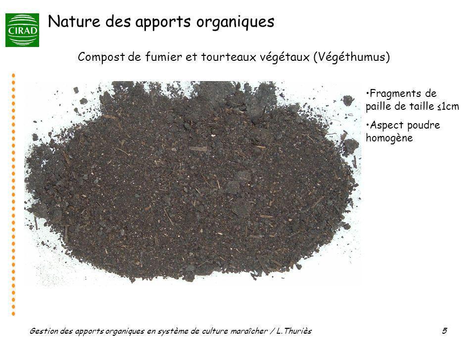 Gestion des apports organiques en système de culture maraîcher / L.Thuriès 5 Compost de fumier et tourteaux végétaux (Végéthumus) Fragments de paille de taille 1cm Aspect poudre homogène Nature des apports organiques