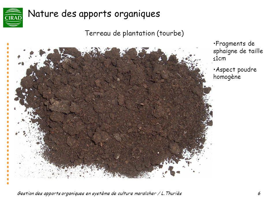 Gestion des apports organiques en système de culture maraîcher / L.Thuriès 6 Terreau de plantation (tourbe) Fragments de sphaigne de taille1cm Aspect poudre homogène Nature des apports organiques