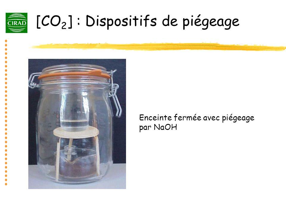 [CO 2 ] : Dispositifs de piégeage Enceinte fermée avec piégeage par NaOH